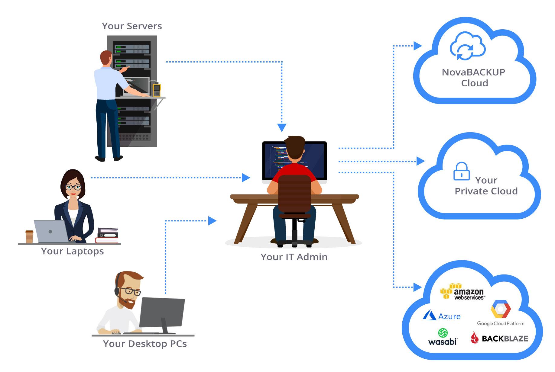 Cloud-Business-Diagram