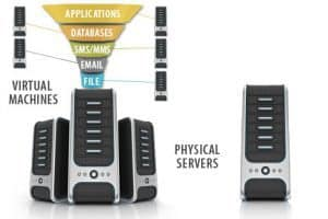 Physical & Virtual Server Backup