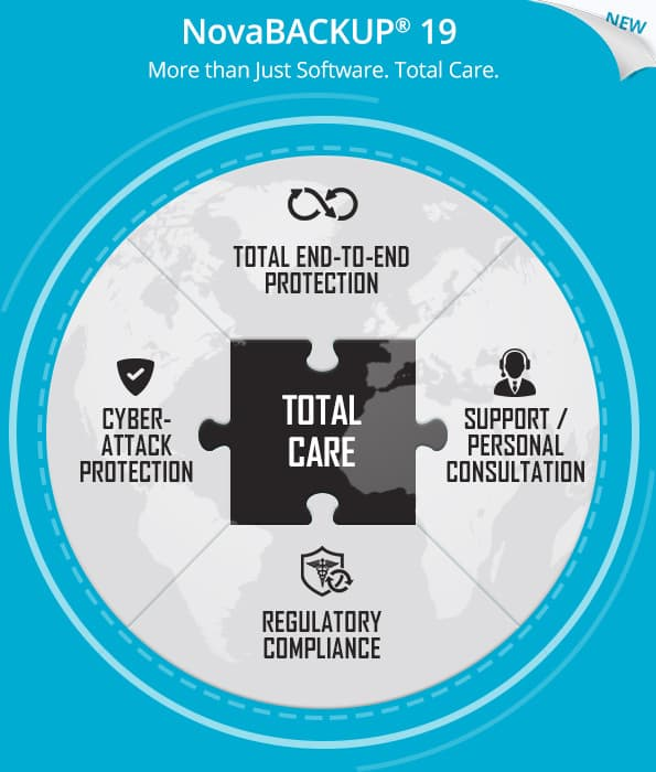 launch19_Total-Care-Image-PR