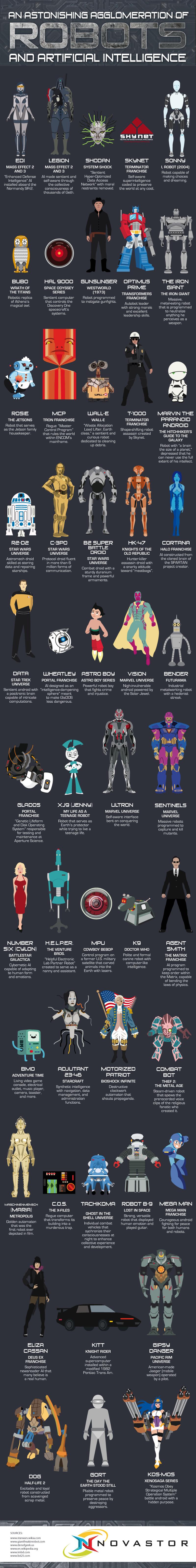 Robots-Agglomeration-Infographic