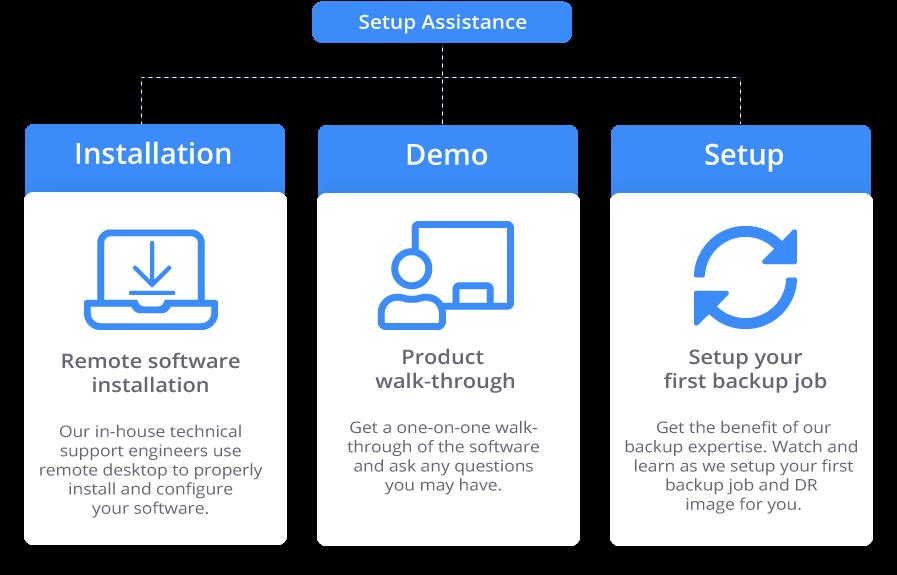 Setup-Assistance-Diagram-NBK