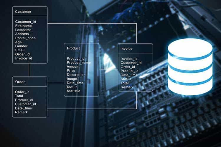 protect your SQL server databases.